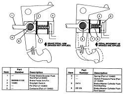 2006 Toyota Truck Tundra 4WD 47L FI DOHC 8cyl | Repair Guides | Brake Operating System | Brake