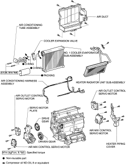   Repair Guides   Heater Core   Removal & Installation   AutoZone