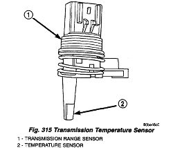   Repair Guides   Components & Systems   Transmission