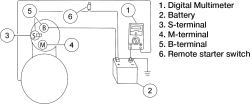 Starter solenoid relay location and removal 2003 FORD