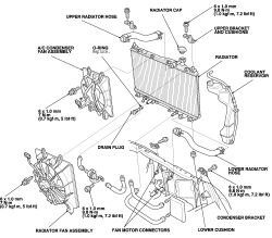 | Repair Guides | Engine Mechanical Components | Radiator
