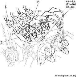   Repair Guides   Distributorless Ignition System
