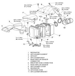 HowToRepairGuide: How to replace radiator on 2003 Mitsubishi Outlander?