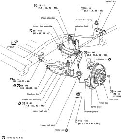 | Repair Guides | Front Suspension | Upper Control Arms