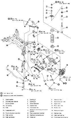 | Repair Guides | Rear Suspension | Rear Suspension | AutoZone
