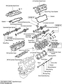 | Repair Guides | Engine Mechanical Components | Cylinder Head 4 | AutoZone
