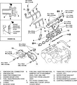 | Repair Guides | Engine Mechanical Components | Intake Manifold | AutoZone