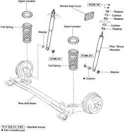| Repair Guides | Rear Suspension | Shock Absorbers | AutoZone