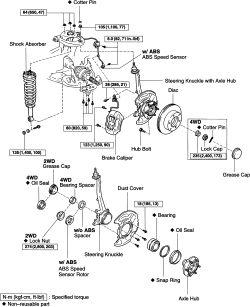| Repair Guides | Front Suspension | Wheel Bearings