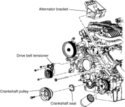 | Repair Guides | Engine Mechanical Components | Timing Chain Cover, Chain, Sprockets, & Seal