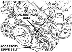 | Repair Guides | Engine Mechanical Components | Accessory Drive Belts 2 | AutoZone
