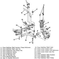 | Repair Guides | Front Suspension | Strut (macpherson Strut) | AutoZone
