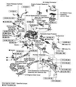   Repair Guides   Manual Transaxle   Transaxle Removal