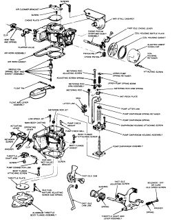 | Repair Guides | Carbureted Fuel System | Carburetor