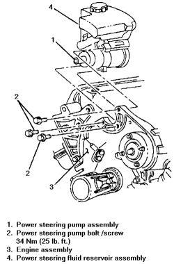 | Repair Guides | Power Steering Pump | Removal