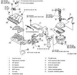 | Repair Guides | Engine Mechanical Components | Intake Manifold 1 | AutoZone