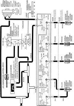1990 Chevrolet Truck V10 Blazer 4WD 57L TBI OHV 8cyl | Repair Guides | Vacuum Diagrams | Vacuum