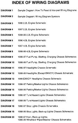 1999 chevy s10 headlight wiring diagram wiring diagram wiring diagram for 2001 chevy silverado the