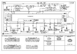 | Repair Guides | Instrument Cluster (2000) | Instrument