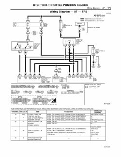   Repair Guides   Automatic Transaxle (2001)   Dtc P1705