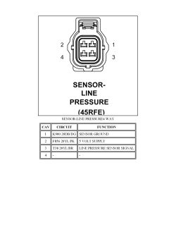 | Repair Guides | Connector Pincharts (2007) | Sensorline Pressure (45rfe) 4 Way | AutoZone