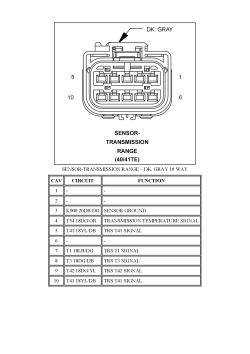| Repair Guides | Connector Pinouts (2007) | Sensortransmission Range (4041te)  Dk Gray