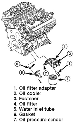 | Repair Guides | Engine Mechanical Components | Oil Pressure Sensorswitch | AutoZone