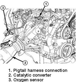   Repair Guides   Components & Systems   Heated Oxygen Sensor   AutoZone