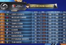 "PUBG-MOBILE-World-League-West-classificadorias Loops Esports vence classificatória do ""PUBG MOBILE World League West"""