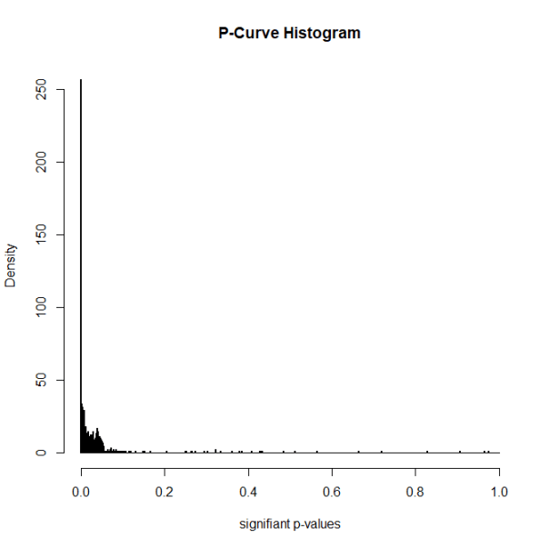 all.p.curve.motyl.png