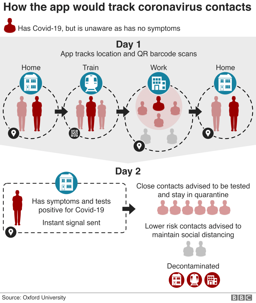 The UK Considers Deploying App That Could Track Coronavirus Infected Persons