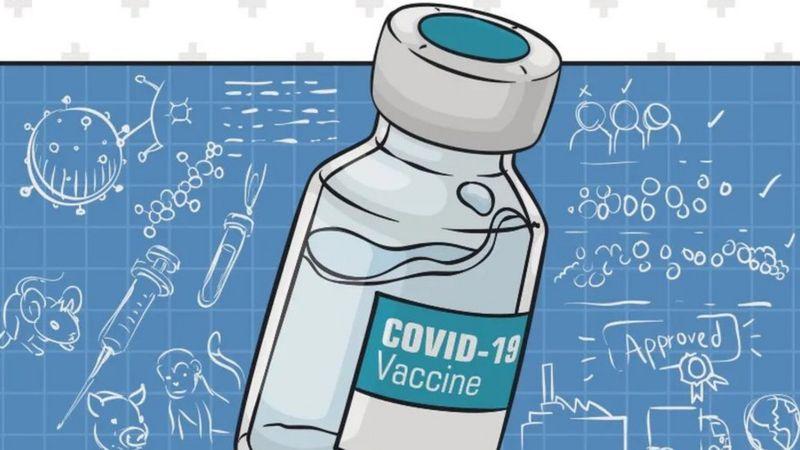 Escándalos por vacunas COVID-19 en América Latina, los poderosos tienen acceso a ellas