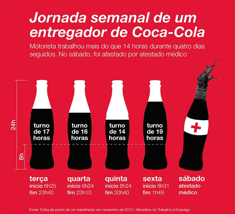 https://i2.wp.com/reporterbrasil.org.br/wp-content/uploads/2016/08/cocacola_pagina.jpg