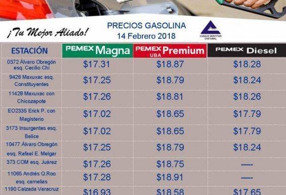 PRECIOS DE  GASOLINAS EN CHETUMAL HOY 14 DE  FEBRERO