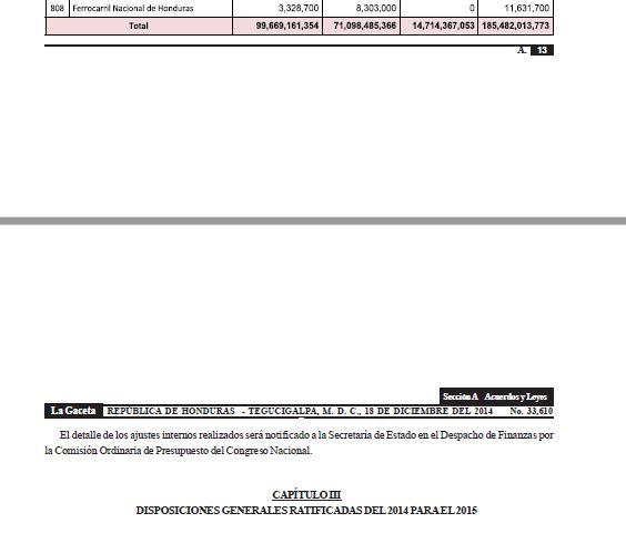 Presupuesto de 2015 Ferrocarril