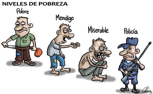 Niveles de Pobreza Honduras