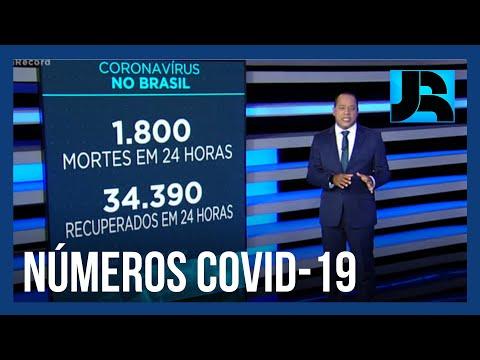 Coronavírus: Brasil tem 1.800 mortes em 24 horas no segundo pior dia desde o início da pandemia