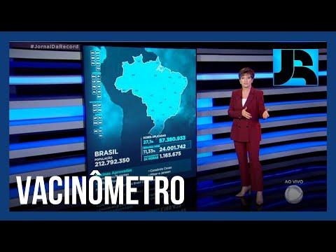 Vacinômetro: 57.380.933 (27,1%) brasileiros receberam a primeira dose