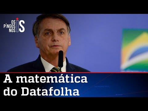 Datafolha garante que reprovação de Bolsonaro subiu