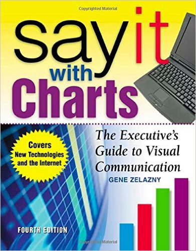 SayItWithChart_Book_Cover