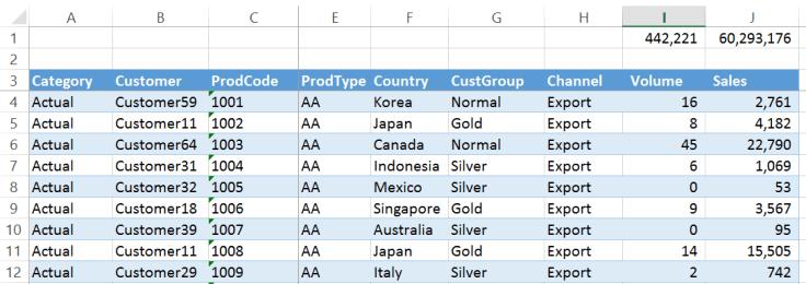 ตัวอย่างข้อมูล
