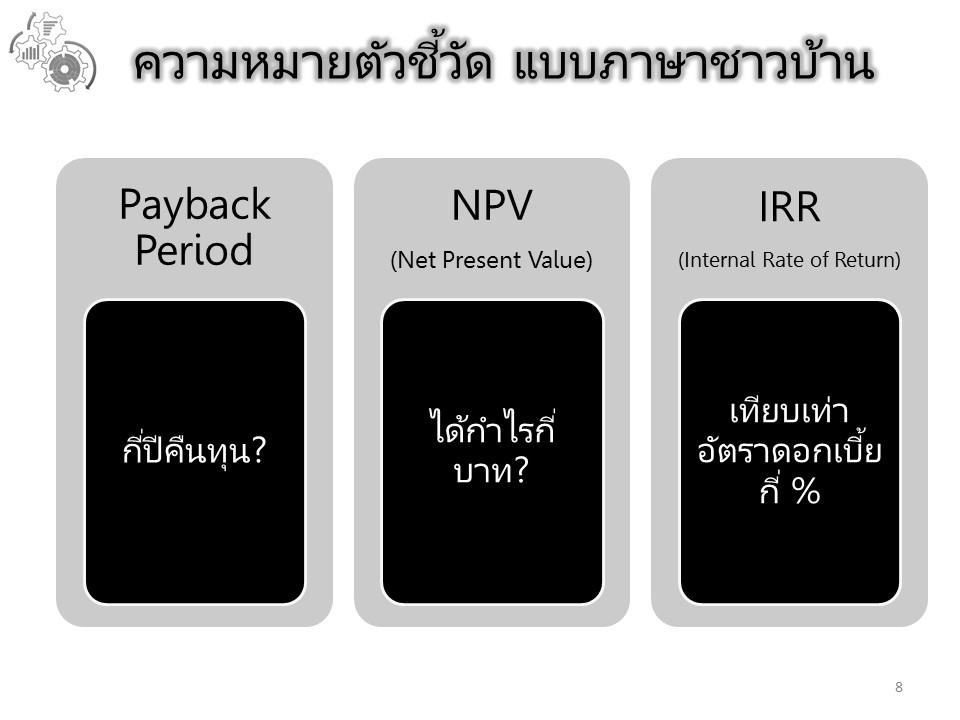npv_irr_paybackperiod