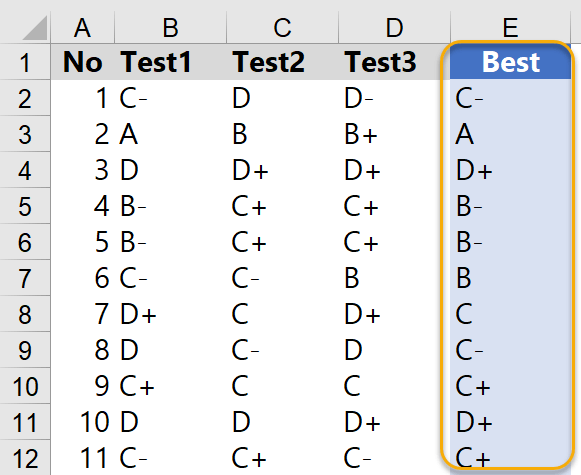 Picture_BestGradeSelection_Problem_WithResult_180103