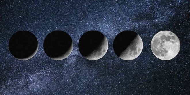 Moon Phases to Manifest