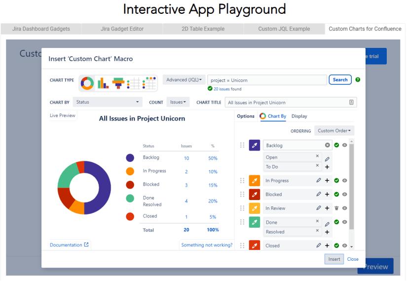 Confluence Page reports of Jira data visualization.