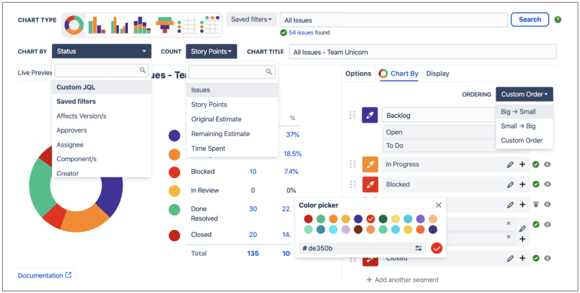 Enhanced Jira Reporting with customization and display options for Jira Dashboards and Confluence pages.