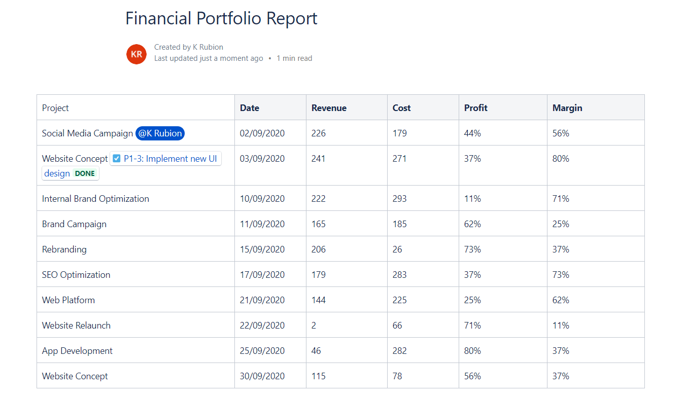 Jira Financial Portfolio Report