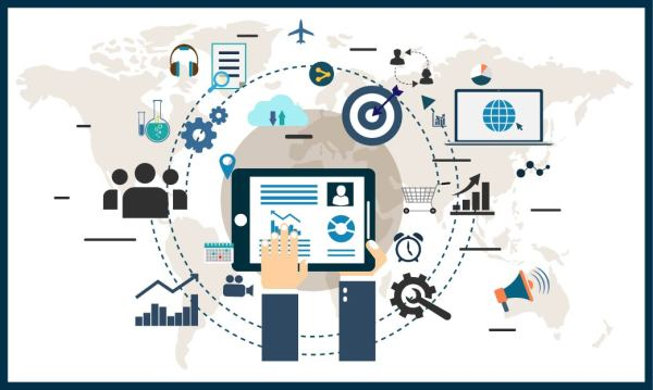SaaS-based Business Analytics Market Detail Analysis focusing on Application, Types and Regional Outlook