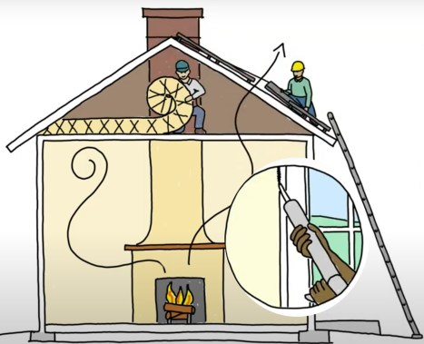 examples of energy upgrades: air sealing, insulation, and solar panels