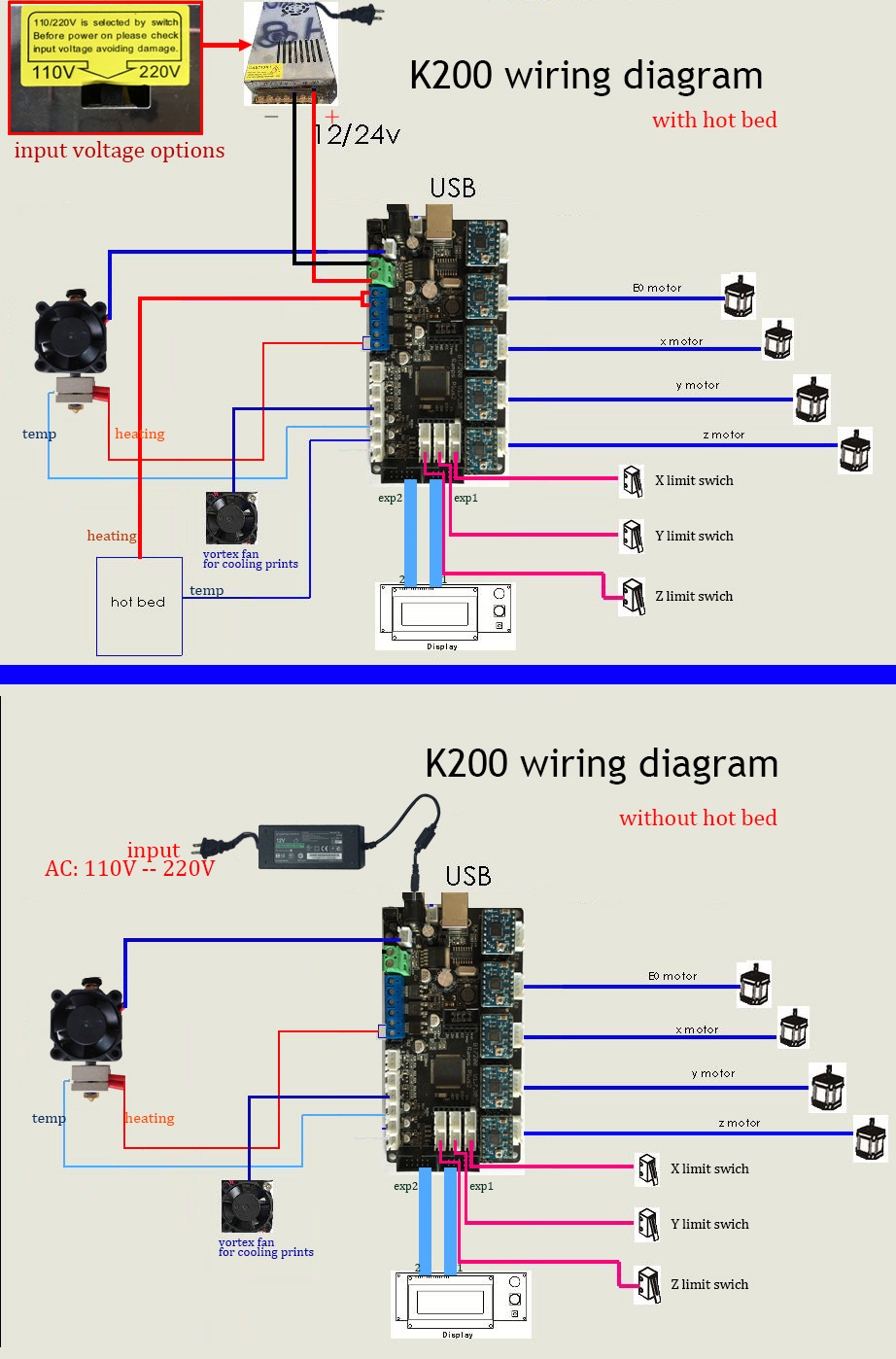 20 Amp 120 Volt Single Phase Receptacle Plug Wiring Diagram